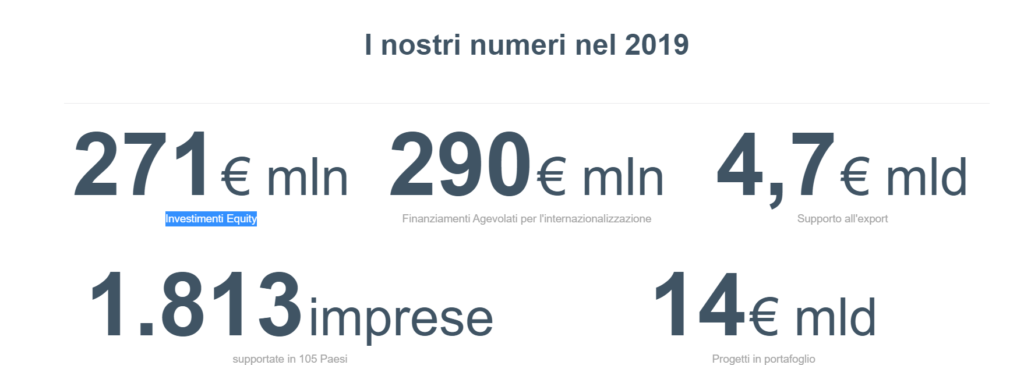 simest 2019