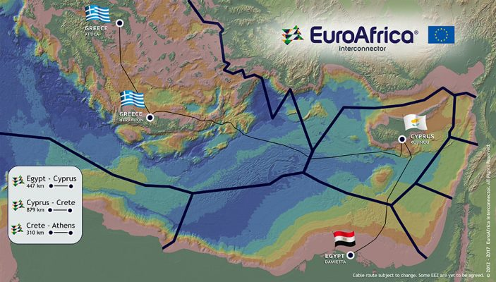 EuroAfrica Interconnector
