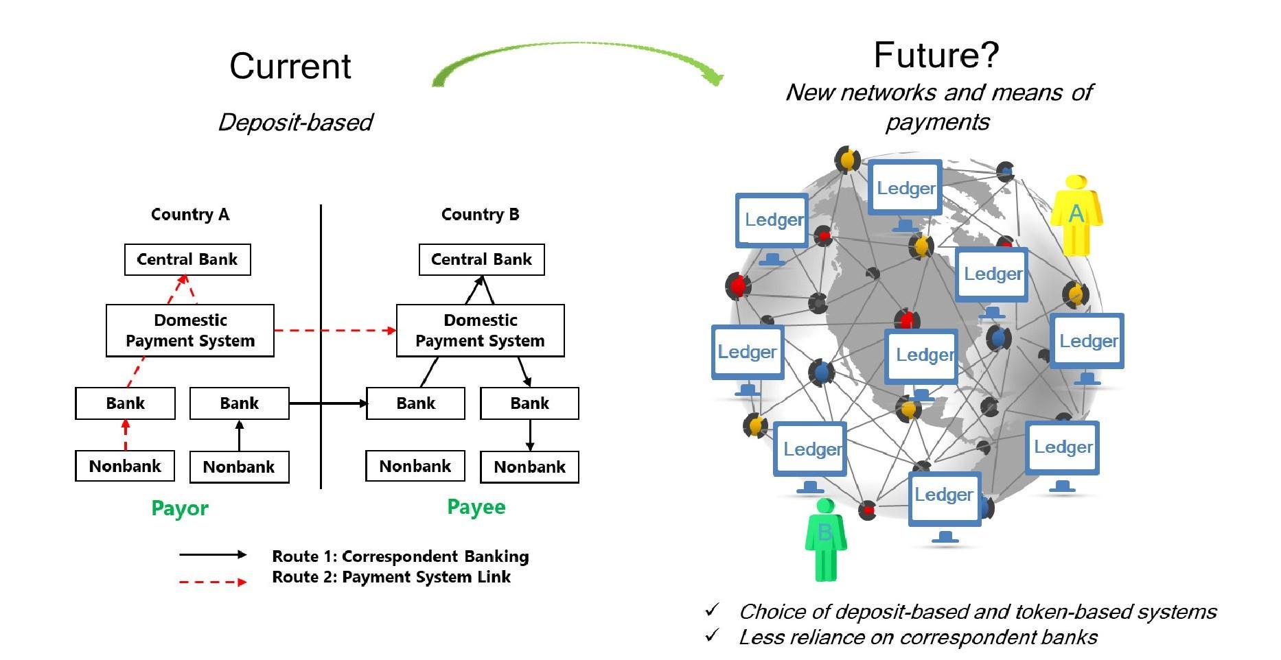 si guadagna con opzioni binarie banca di investimento in valuta digitale