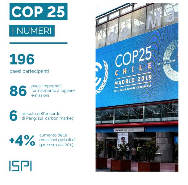 ispi cop25