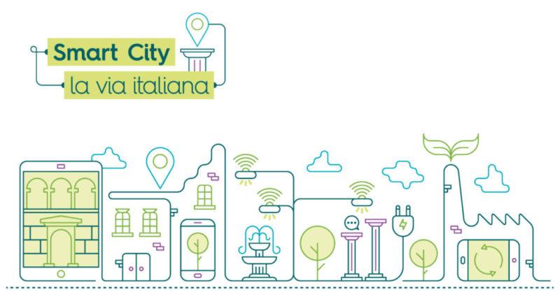 Smart City, StartMag Disegna La Via Italiana