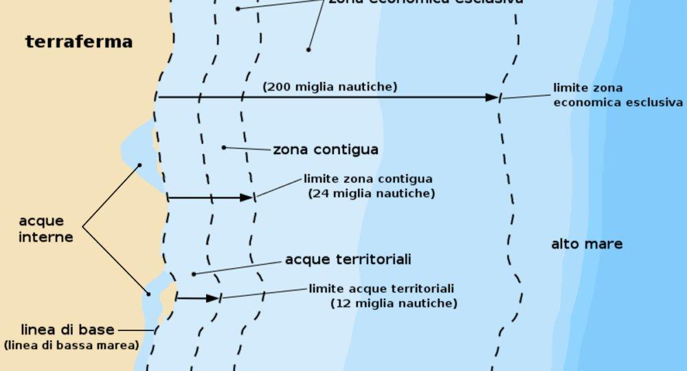 Zee Italia
