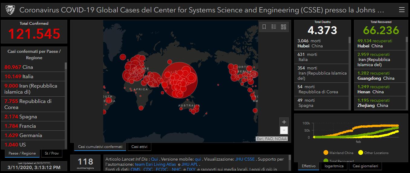 coronavirus Francia Spagna mondo