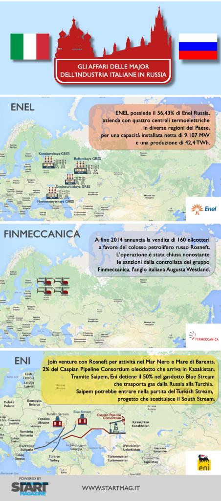 Russia, gli affari di Enel, Finmeccanica ed Eni
