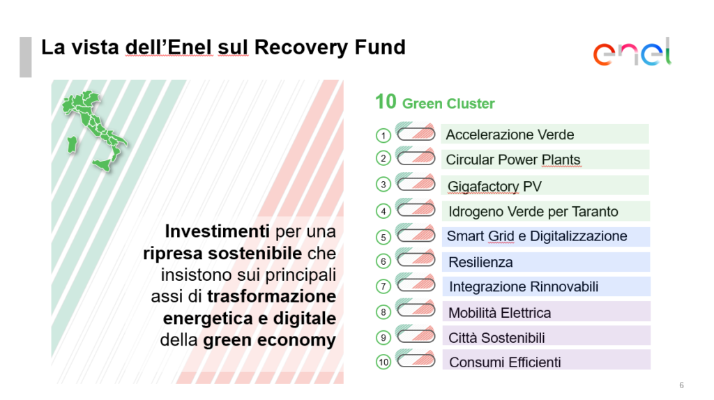 proposte enel recovery fund