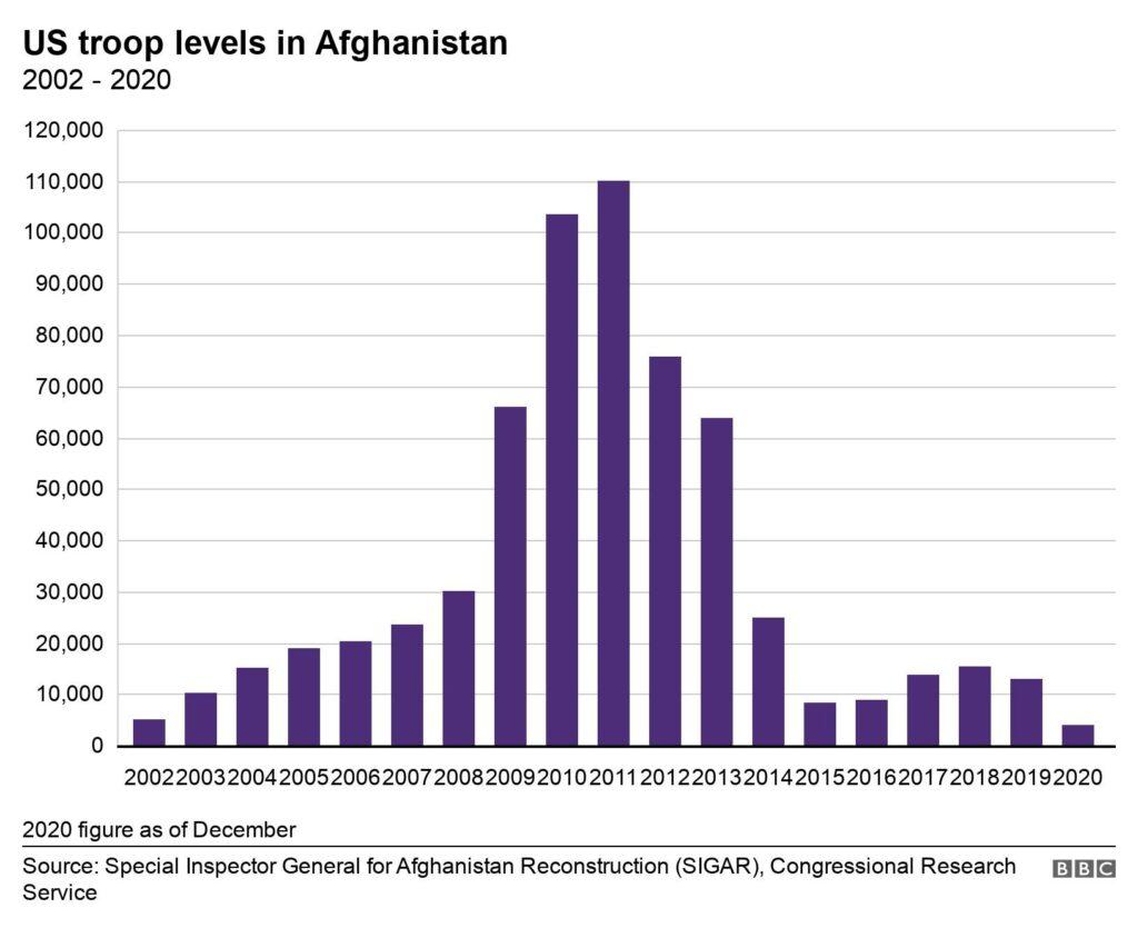 missioni afghanistan