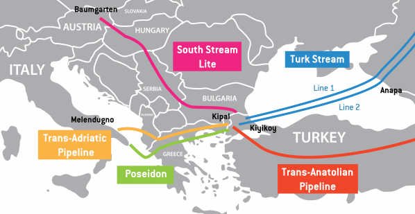 bulgaria Turkstream