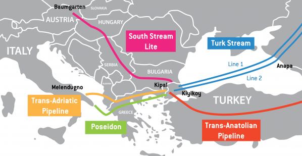 Bulgaria Turkstream