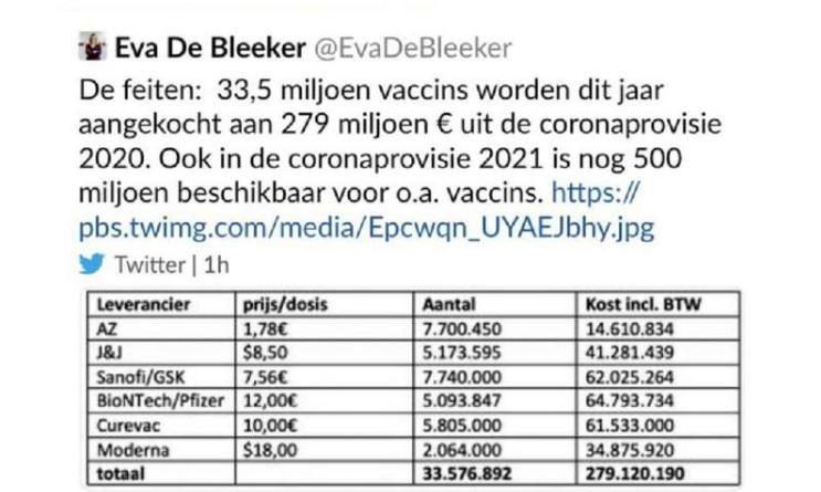 vaccini prezzi